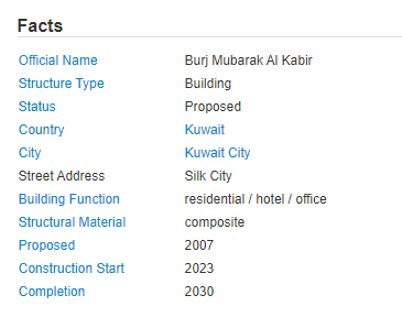 Code kuwait mubarak al kabeer