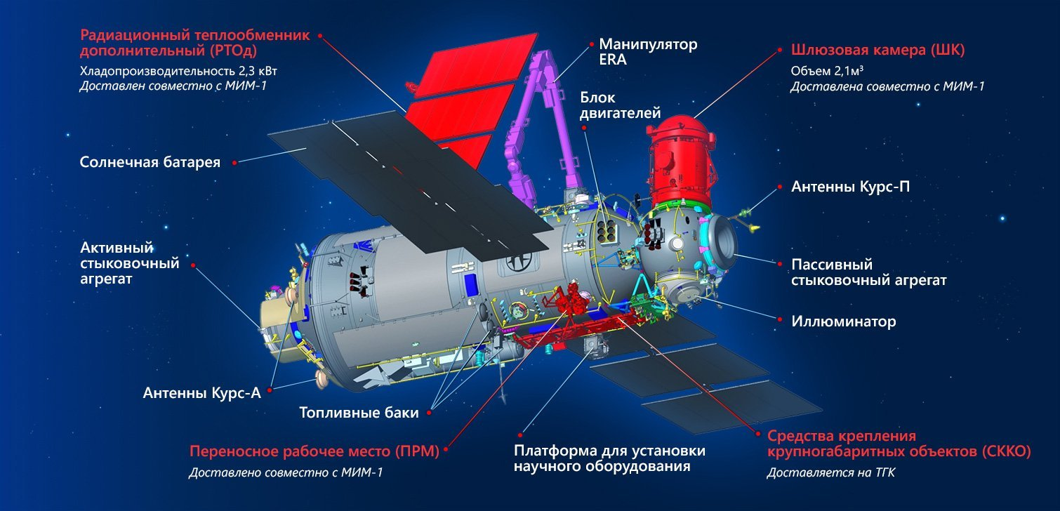 Russian Space Program: News & Discussion #4 - Page 6 Img_20210714_153440-jpg