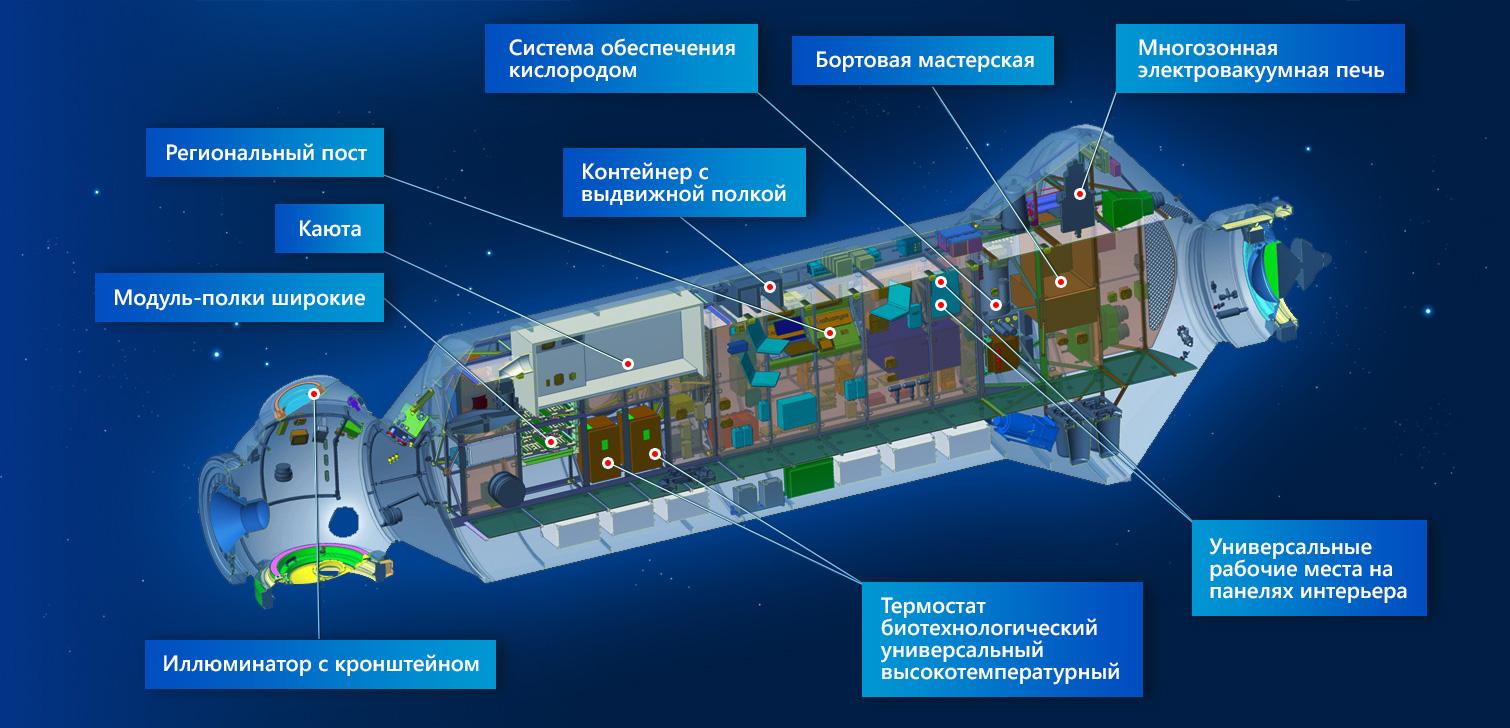 Russian Space Program: News & Discussion #4 - Page 6 Komponovka-1_dark-jpg